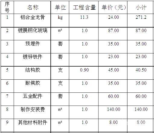 明框玻璃幕墙价格表